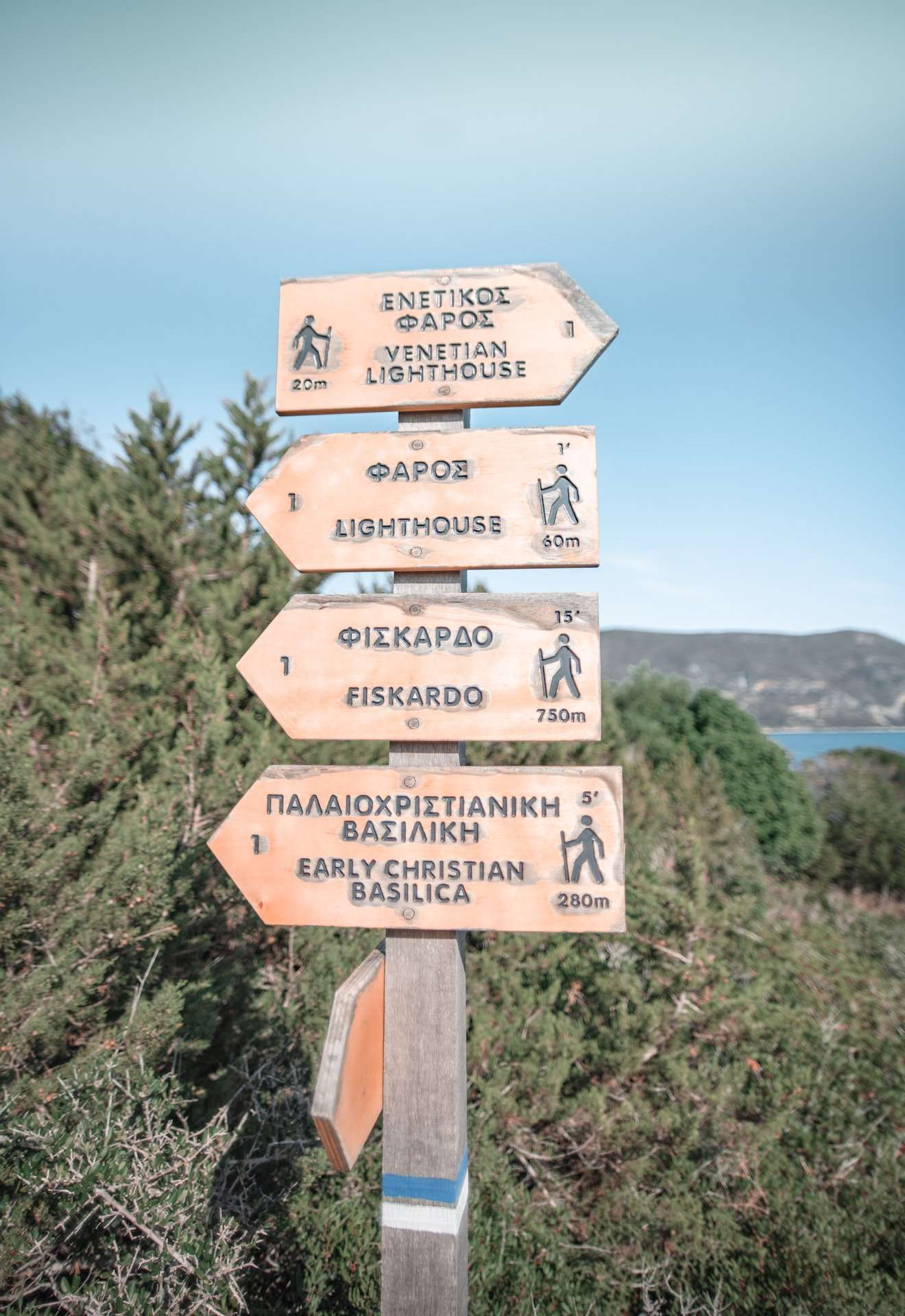 Fiskardo hiking signs